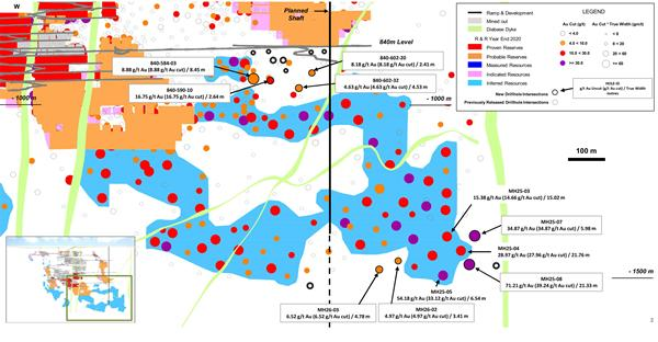 Figure 2: Island Gold Mine Main and East Areas - Surface and Underground Directional Drilling Results