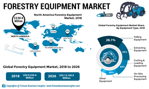 FORESTRY-EQUIPMENT-MARKET