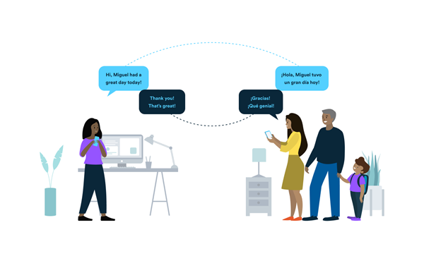 TalkingPoints Multilingual Platform