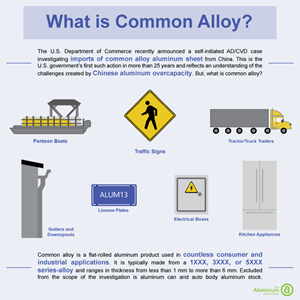 0_int_common-alloy-infographic.png