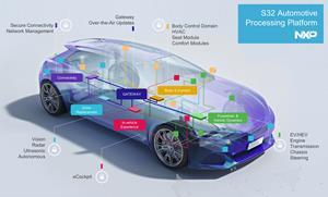 S32 Auto Processing Platform