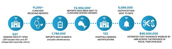 HRM-reports-infographic-04 2020