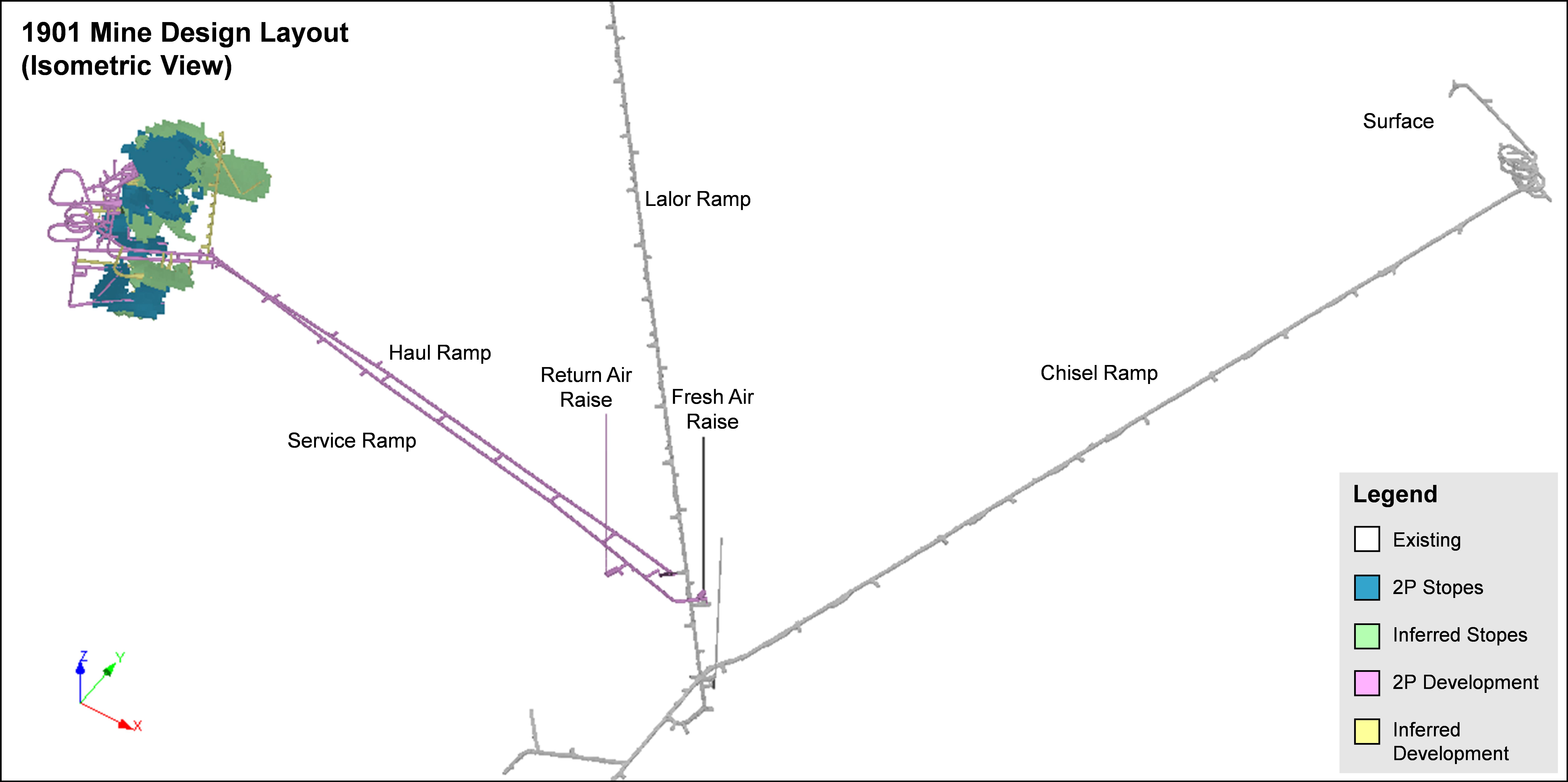 Figure 2: 1901 Mine Design Layout