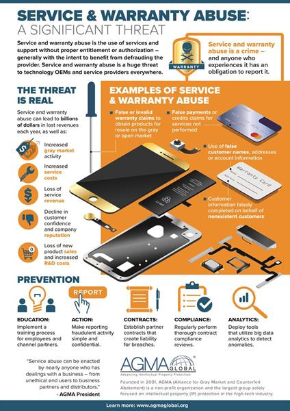 AGMA Service & Warranty Abuse Infographic - Final