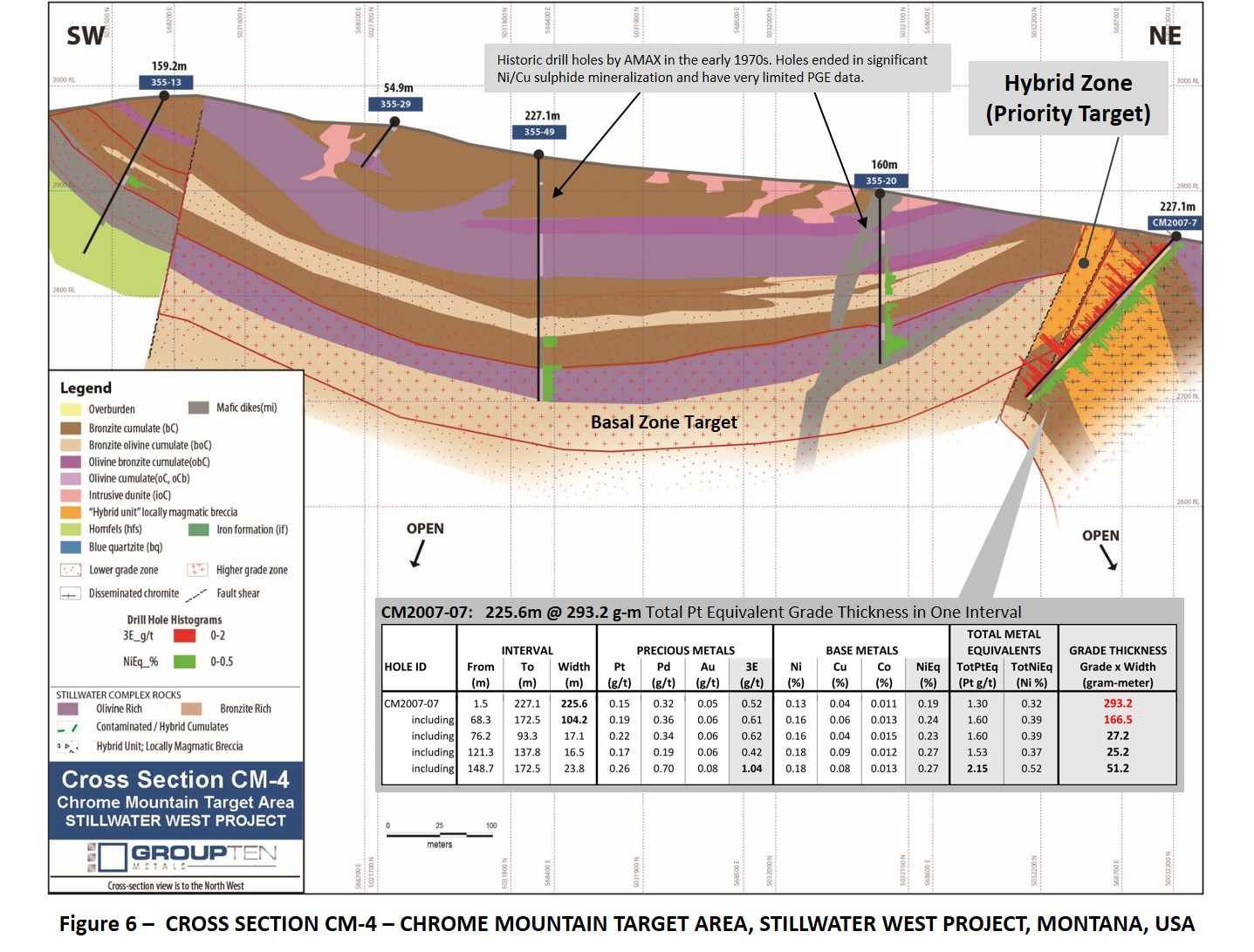 Figure 6 – Cross Section CM-4 – Chrome Mountain Target Area, Stillwater West Project, Montana, USA