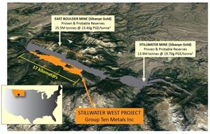 Stillwater West Project