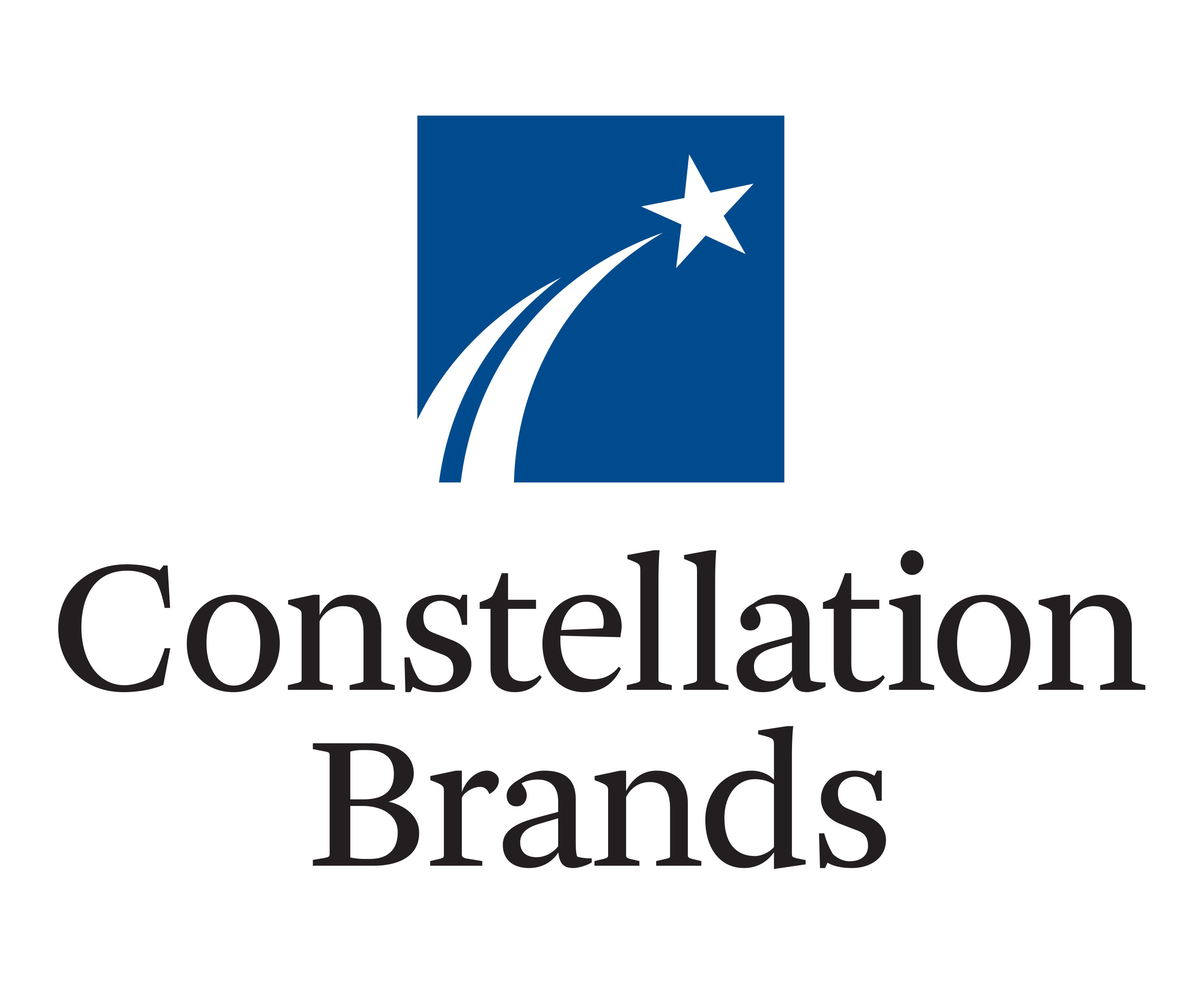 EPS for Constellation Brands, Inc. (STZ) Expected At $1.88