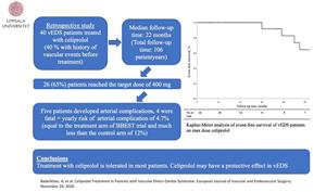 Treatment with celiprolol is tolerated in most patients.  Celiprolol may have a protective effect in vEDS.