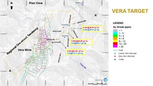 Attachment 2 – Plan view of the ongoing drilling program at Vera