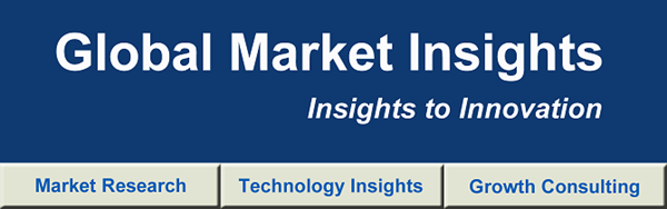 Probiotics Market to exceed $65bn by 2024: Global Market Insights, Inc.
