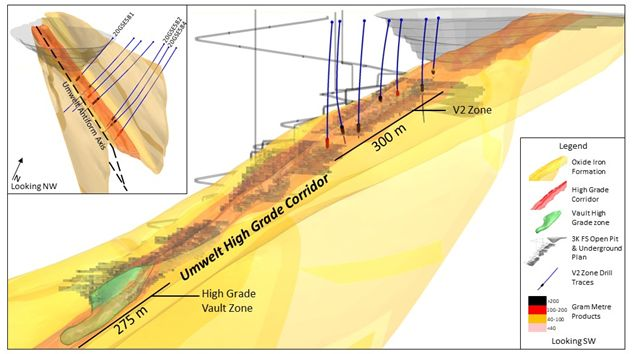 Figure.2: A long section of the Umwelt planned 3K FS Open Pit and Underground looking southwest.