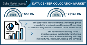 Data Center Colocation Market Growth Predicted at 15% Through 2027: GMI