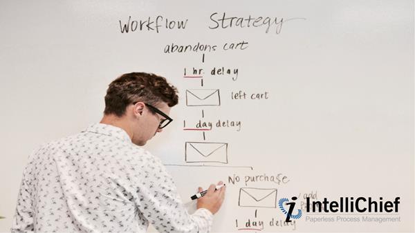 Workflow Digitization starts with a robust plan.