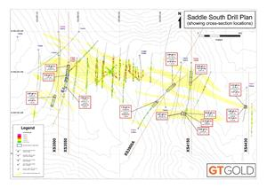 Saddle South Drilling Plan View, August 8, 2018