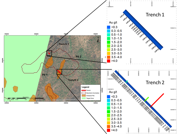 Figure 4: Plan View of Mineralisation Within Trench No 1 and Trench No 2 East of the Kobada Est Shear