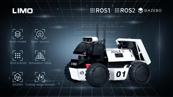 Featured Image for AgileX Robotics