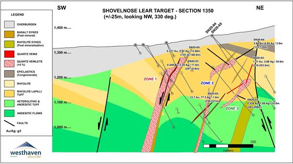 Shovelnose Lear Target - Section 1350 (+/-25m, looking NW, 330 deg.)