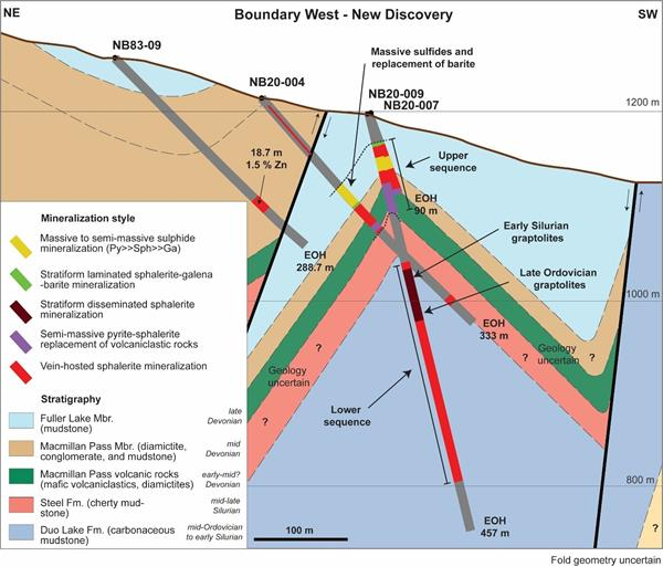 BOUNDARY WEST - NEWS DISCOVERY