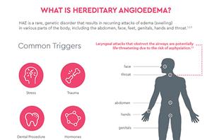 TAKHZYRO and Hereditary Angioedema Fact Sheet