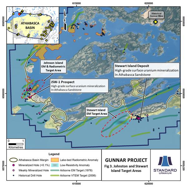 Fig 3 STND Sept Johnston and Stewart Island Targets