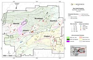 Figure 2: Till sampling results from the east block of the Pen Gold Project