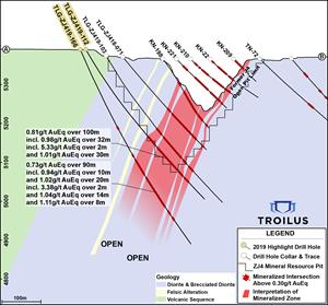 Troilus Drills 18 55 g/t AuEq Over 2m Within Broader Zone of