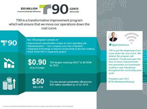 T90 business improvement program officially launched