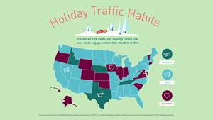 State-by-State Map of Holiday Traffic Habits