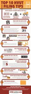 Top 10 HVUT Filing Tips