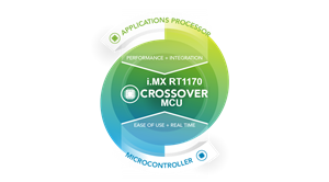 NXP i.MX RT1170 Crossover MCU