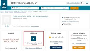 BBB gives Enterprise Holdings its worse possible letter grade 'F'.