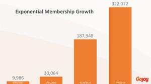 Gojoy Exponential Membership Growth