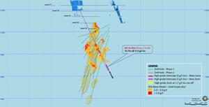 Marmato Drilling Results