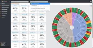 Zscaler to Acquire Cloudneeti - Multi-cloud Compliance Dashboard