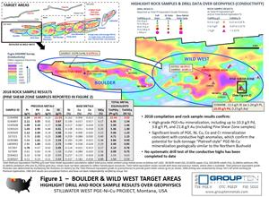 Figure 1  –  BOULDER & WILD WEST TARGET AREAS