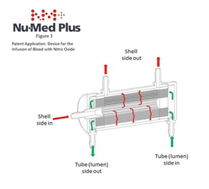 Nu-Med Plus patent application
