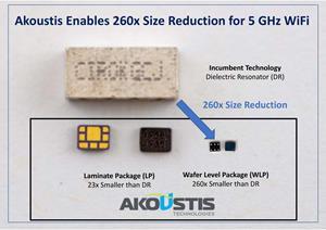 Akoustis' Wafer Level Package Solution
