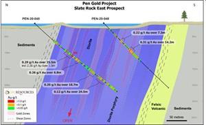 Figure 3: Slate Rock East Prospect Cross Section