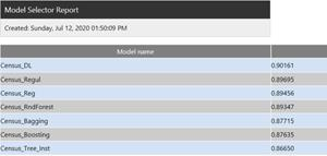 Altair Knowledge Studio's Model Selector Report