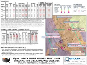 Figure 2  – ROCK SAMPLE AND DRILL RESULTS OVER GEOLOGY AT PINE SHEAR ZONE, WILD WEST AREA