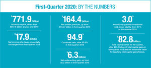 2020_Q1_By_The_Numbers_Horiz_v1 (1)