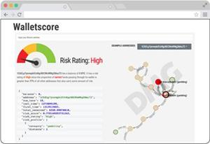 Walletscore Product Screenshot