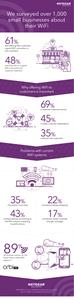 Bye-Bye Bad Wi-Fi Infographic