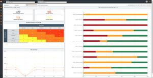 Zscaler to Acquire Cloudneeti - Risk Dashboard