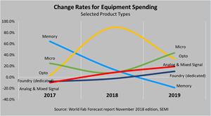 1_medium_ChangeRatesforEquipmentSpending.png