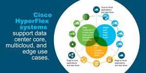 LaSalle Cisco HyperFlex Authorization
