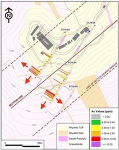 Figure 1: Geological map