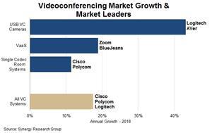 VC Growth 2018