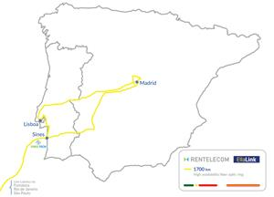 RENTELECOM and EllaLink close agreement for dark fibers to foster Data Center connectivity between Europe and Latin America 2