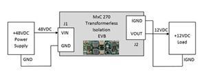 Helix Transformerless Technology